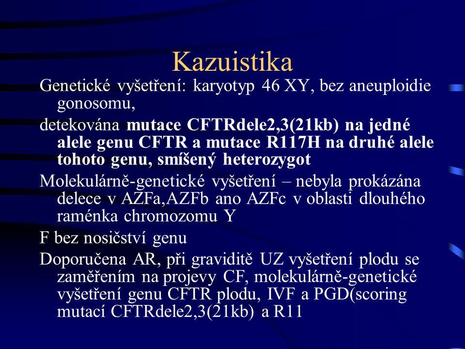 Kazuistika Genetické vyšetření: karyotyp 46 XY, bez aneuploidie gonosomu, detekována mutace CFTRdele2,3(21kb) na jedné alele genu CFTR a mutace R117H na druhé alele tohoto genu, smíšený heterozygot Molekulárně-genetické vyšetření – nebyla prokázána delece v AZFa,AZFb ano AZFc v oblasti dlouhého raménka chromozomu Y F bez nosičství genu Doporučena AR, při graviditě UZ vyšetření plodu se zaměřením na projevy CF, molekulárně-genetické vyšetření genu CFTR plodu, IVF a PGD(scoring mutací CFTRdele2,3(21kb) a R11