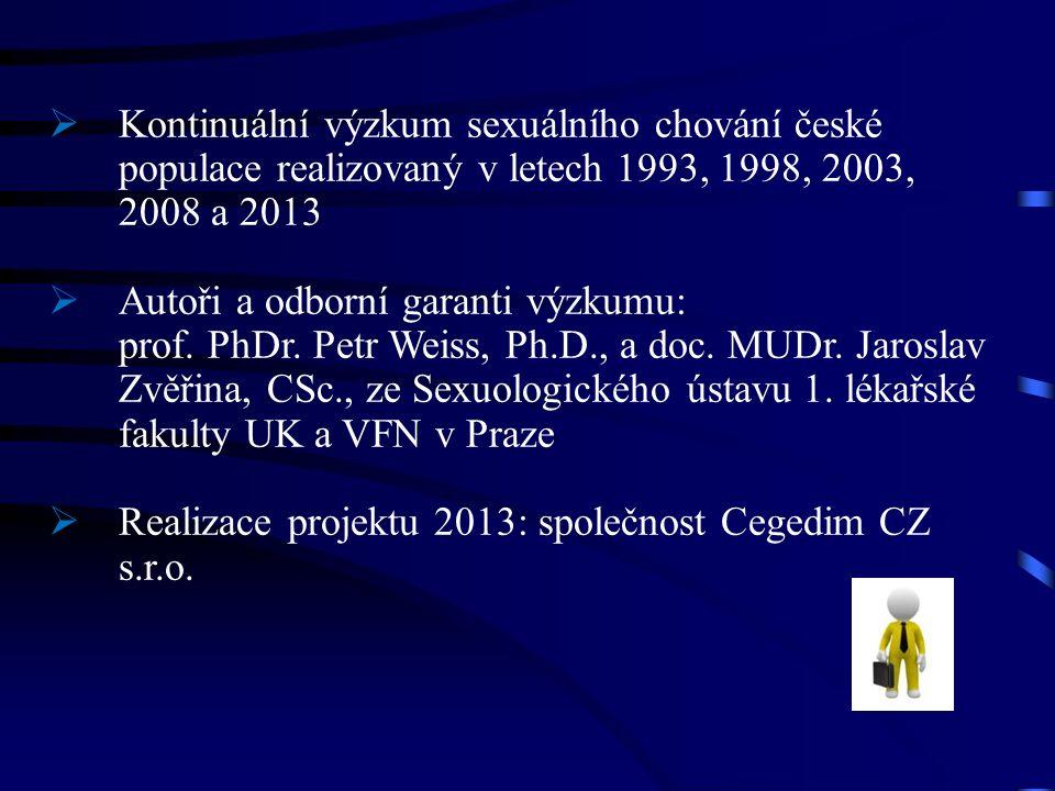  Kontinuální výzkum sexuálního chování české populace realizovaný v letech 1993, 1998, 2003, 2008 a 2013  Autoři a odborní garanti výzkumu: prof.