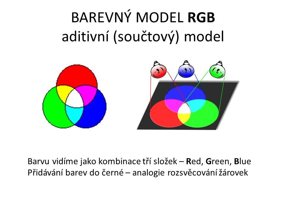 BAREVNÝ MODEL RGB aditivní (součtový) model Barvu vidíme jako kombinace tří složek – Red, Green, Blue Přidávání barev do černé – analogie rozsvěcování
