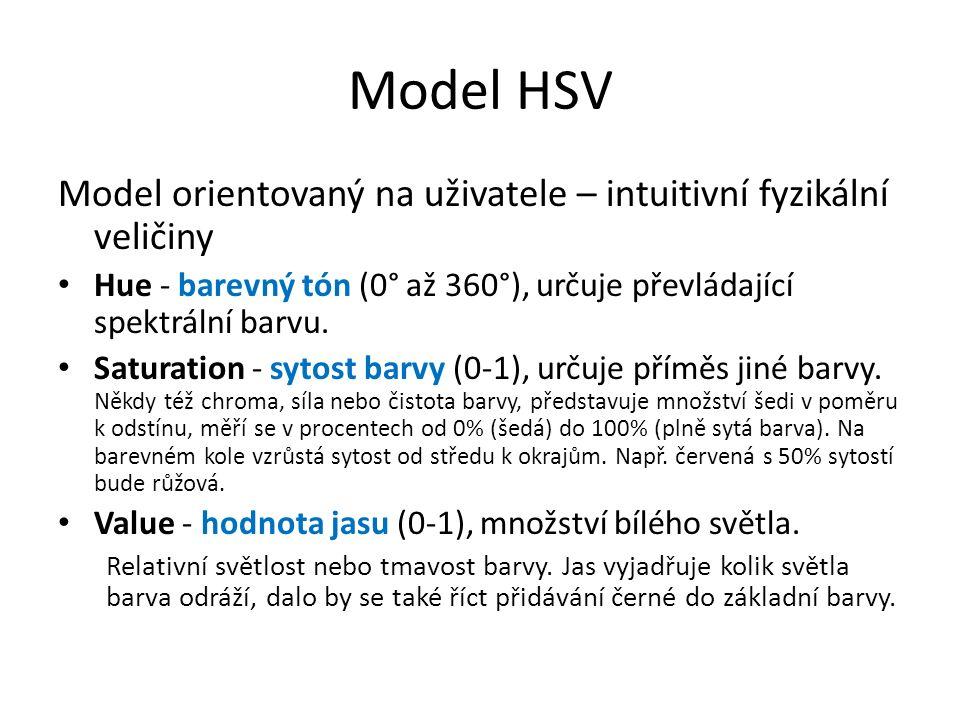 Model HSV Model orientovaný na uživatele – intuitivní fyzikální veličiny Hue - barevný tón (0° až 360°), určuje převládající spektrální barvu. Saturat