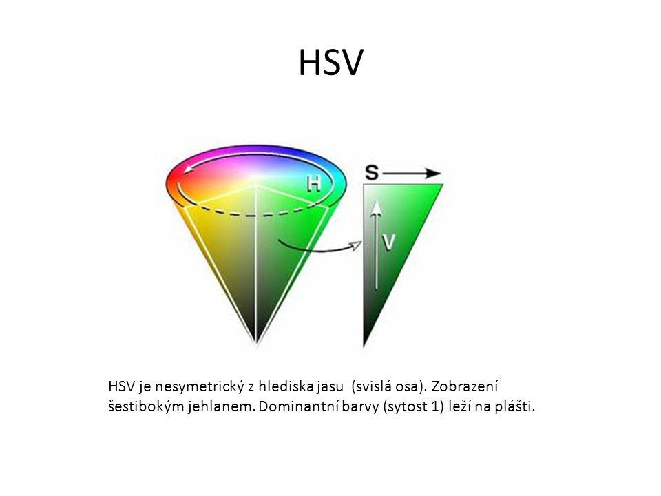 HSV HSV je nesymetrický z hlediska jasu (svislá osa). Zobrazení šestibokým jehlanem. Dominantní barvy (sytost 1) leží na plášti.