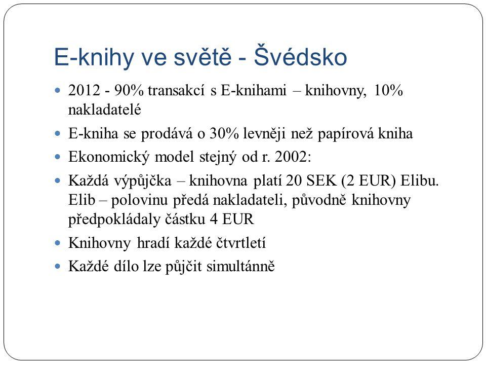 E-knihy ve světě - Švédsko 2012 - 90% transakcí s E-knihami – knihovny, 10% nakladatelé E-kniha se prodává o 30% levněji než papírová kniha Ekonomický model stejný od r.