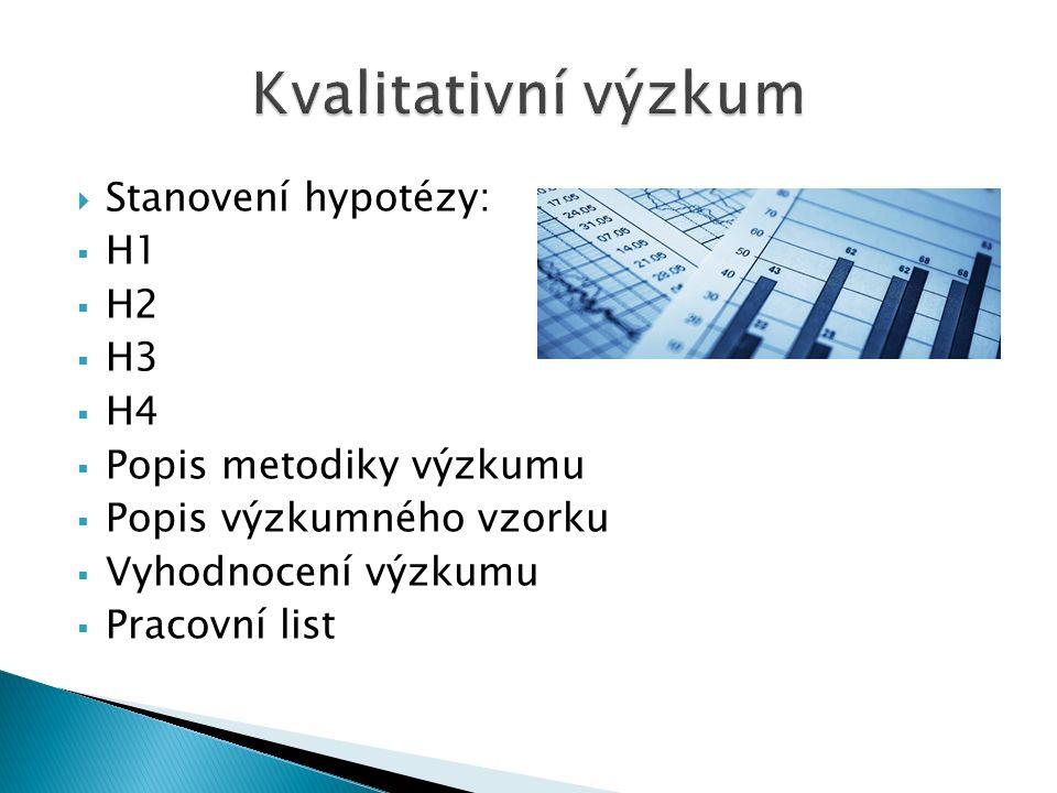  Stanovení hypotézy:  H1  H2  H3  H4  Popis metodiky výzkumu  Popis výzkumného vzorku  Vyhodnocení výzkumu  Pracovní list