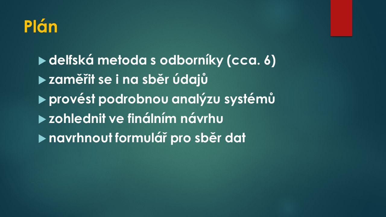 Plán  delfská metoda s odborníky (cca.