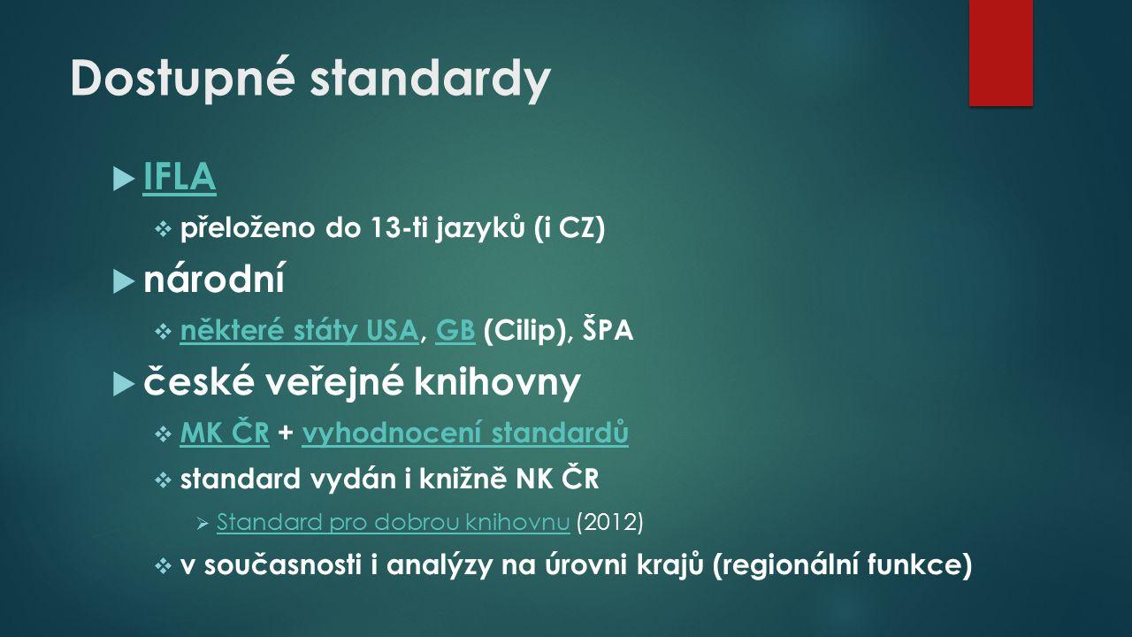 Dostupné standardy  IFLA IFLA  přeloženo do 13-ti jazyků (i CZ)  národní  některé státy USA, GB (Cilip), ŠPA některé státy USAGB  české veřejné knihovny  MK ČR + vyhodnocení standardů MK ČRvyhodnocení standardů  standard vydán i knižně NK ČR  Standard pro dobrou knihovnu (2012) Standard pro dobrou knihovnu  v současnosti i analýzy na úrovni krajů (regionální funkce)