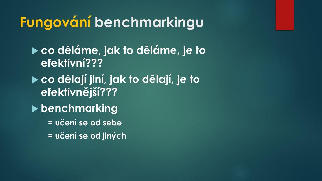 Fungování benchmarkingu  co děláme, jak to děláme, je to efektivní??.