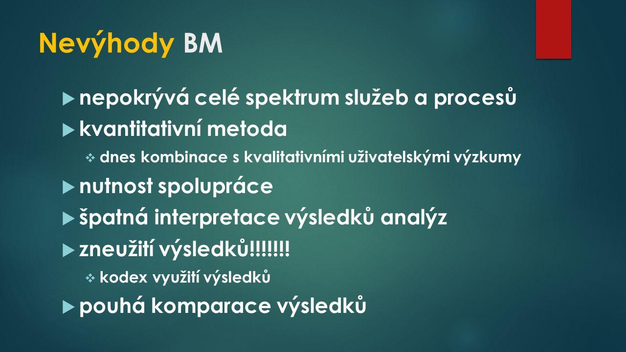 Nevýhody BM  nepokrývá celé spektrum služeb a procesů  kvantitativní metoda  dnes kombinace s kvalitativními uživatelskými výzkumy  nutnost spolupráce  špatná interpretace výsledků analýz  zneužití výsledků!!!!!!.