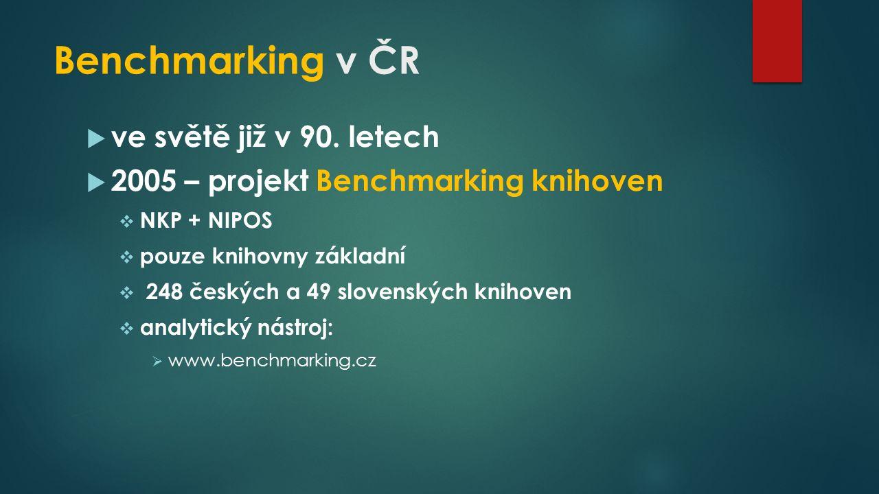 Benchmarking v ČR  ve světě již v 90.