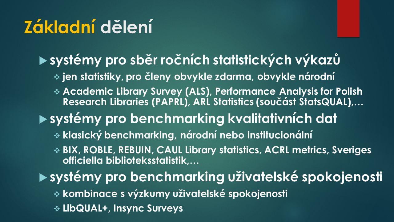 Základní dělení  systémy pro sběr ročních statistických výkazů  jen statistiky, pro členy obvykle zdarma, obvykle národní  Academic Library Survey (ALS), Performance Analysis for Polish Research Libraries (PAPRL), ARL Statistics (součást StatsQUAL),…  systémy pro benchmarking kvalitativních dat  klasický benchmarking, národní nebo institucionální  BIX, ROBLE, REBUIN, CAUL Library statistics, ACRL metrics, Sveriges officiella biblioteksstatistik,…  systémy pro benchmarking uživatelské spokojenosti  kombinace s výzkumy uživatelské spokojenosti  LibQUAL+, Insync Surveys