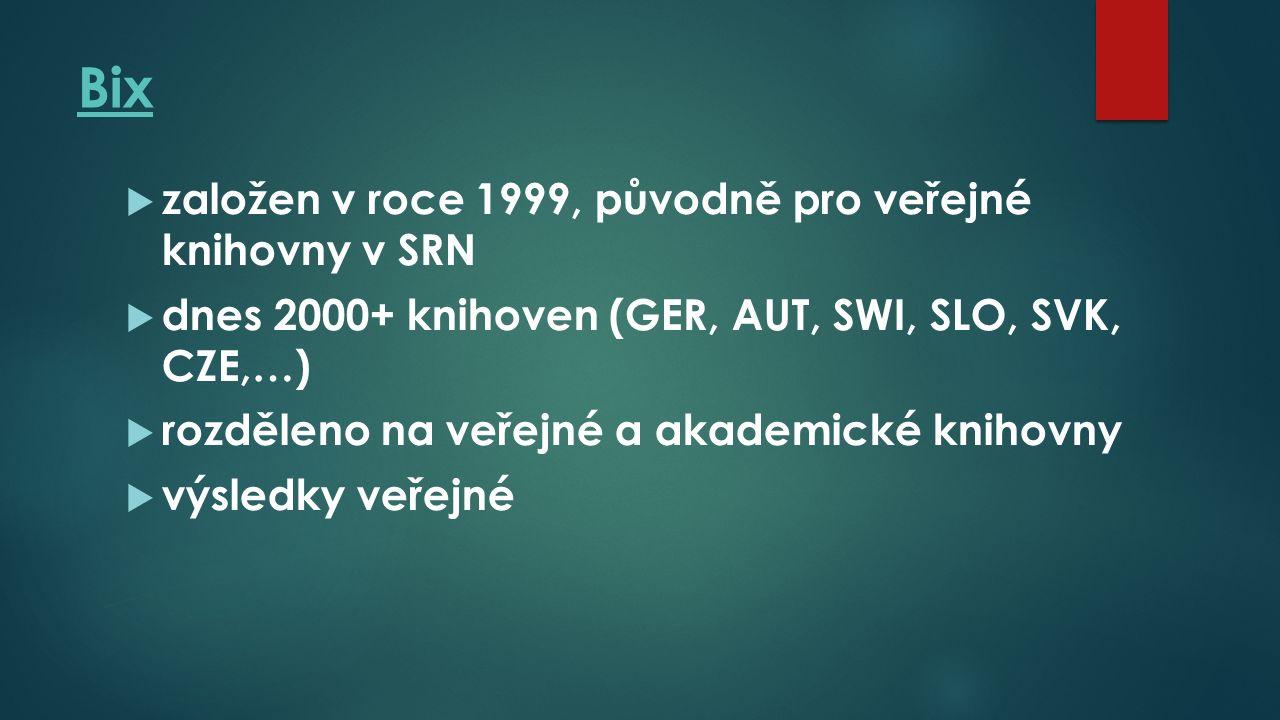 Bix  založen v roce 1999, původně pro veřejné knihovny v SRN  dnes 2000+ knihoven (GER, AUT, SWI, SLO, SVK, CZE,…)  rozděleno na veřejné a akademické knihovny  výsledky veřejné