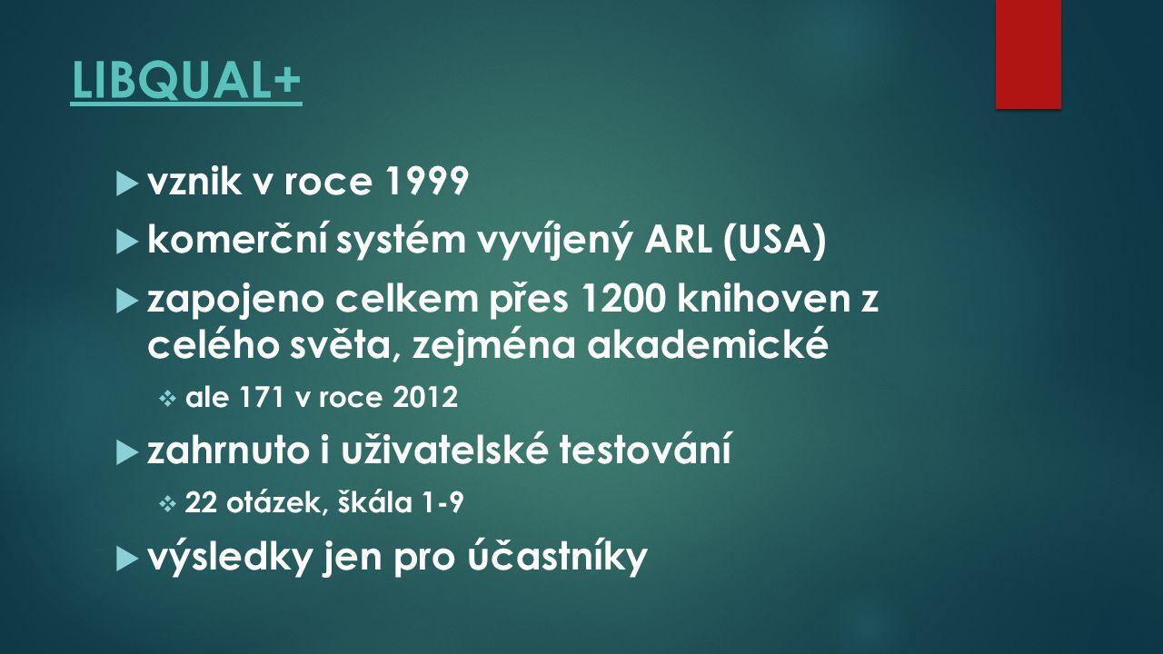 LIBQUAL+  vznik v roce 1999  komerční systém vyvíjený ARL (USA)  zapojeno celkem přes 1200 knihoven z celého světa, zejména akademické  ale 171 v roce 2012  zahrnuto i uživatelské testování  22 otázek, škála 1-9  výsledky jen pro účastníky