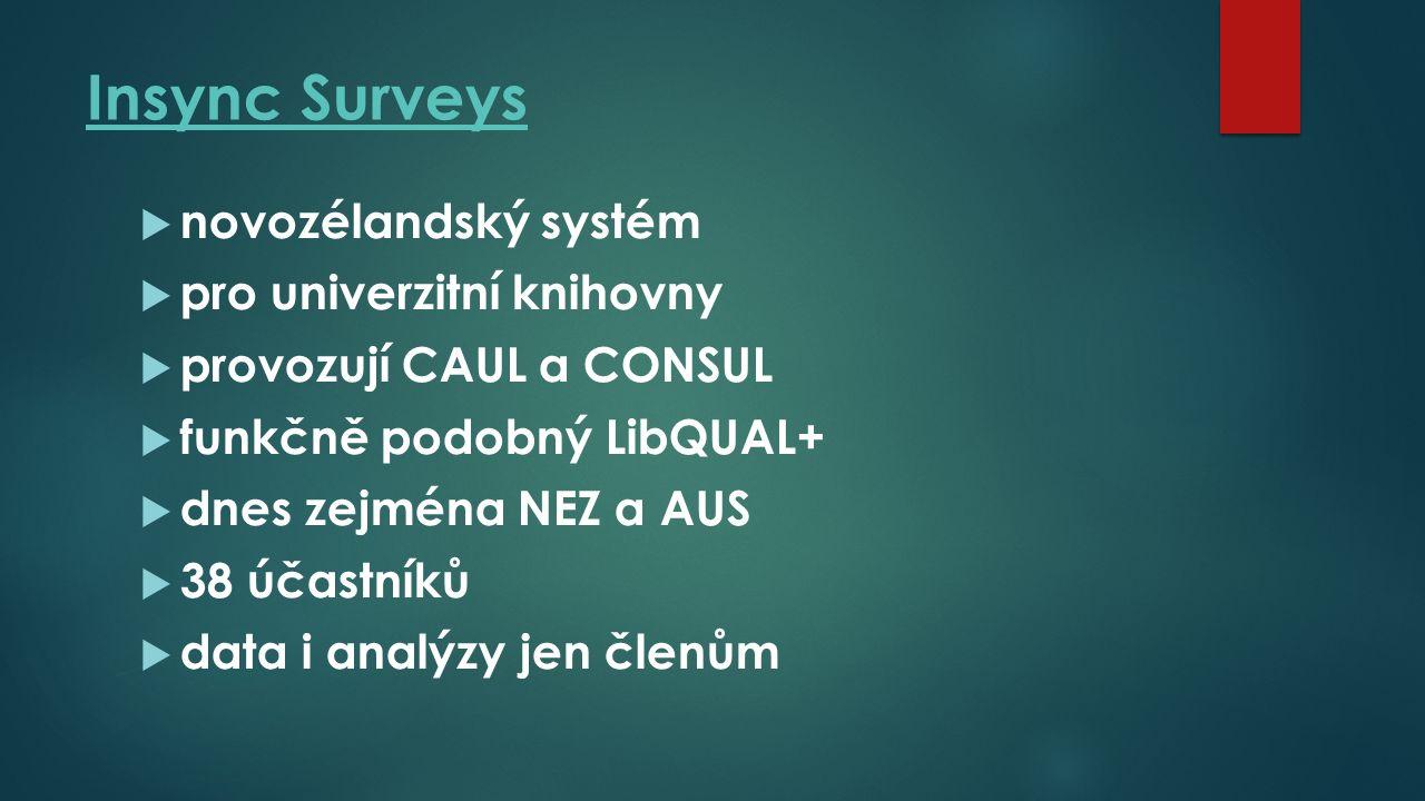 Insync Surveys  novozélandský systém  pro univerzitní knihovny  provozují CAUL a CONSUL  funkčně podobný LibQUAL+  dnes zejména NEZ a AUS  38 účastníků  data i analýzy jen členům