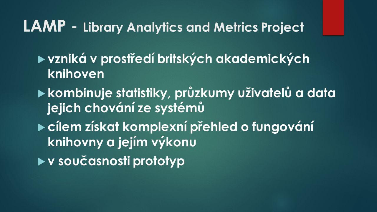LAMP - Library Analytics and Metrics Project  vzniká v prostředí britských akademických knihoven  kombinuje statistiky, průzkumy uživatelů a data jejich chování ze systémů  cílem získat komplexní přehled o fungování knihovny a jejím výkonu  v současnosti prototyp