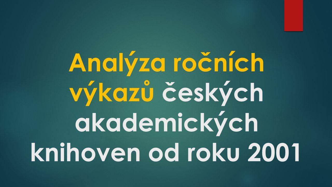 Analýza ročních výkazů českých akademických knihoven od roku 2001