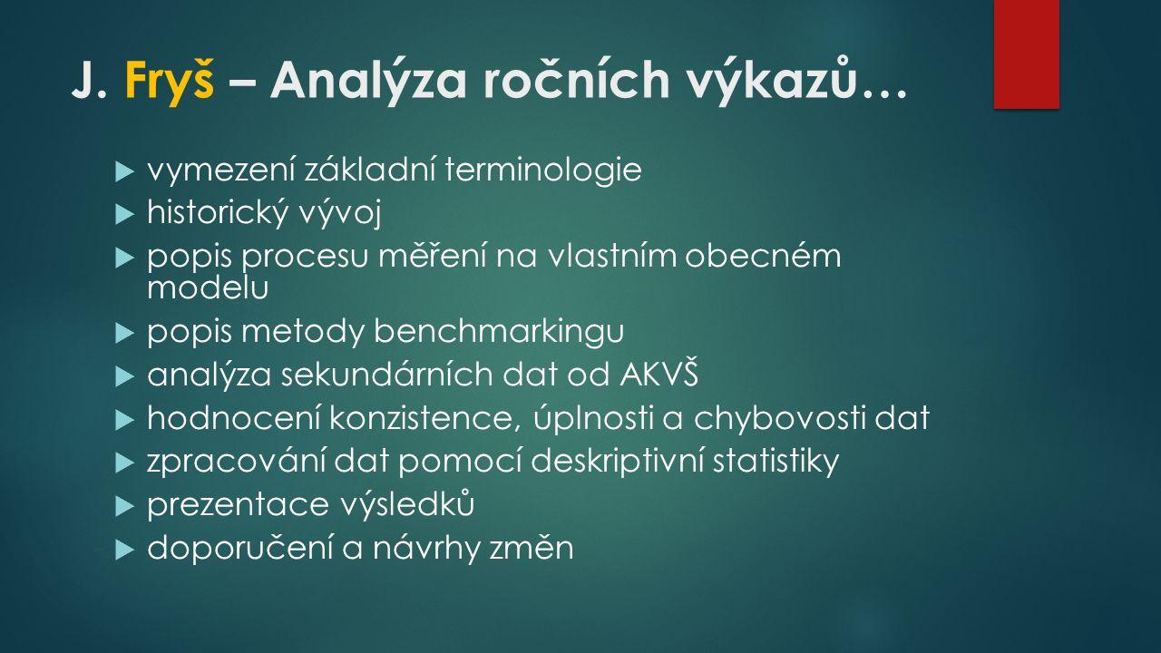 J. Fryš – Analýza ročních výkazů…  vymezení základní terminologie  historický vývoj  popis procesu měření na vlastním obecném modelu  popis metody