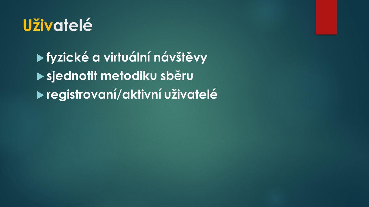  fyzické a virtuální návštěvy  sjednotit metodiku sběru  registrovaní/aktivní uživatelé