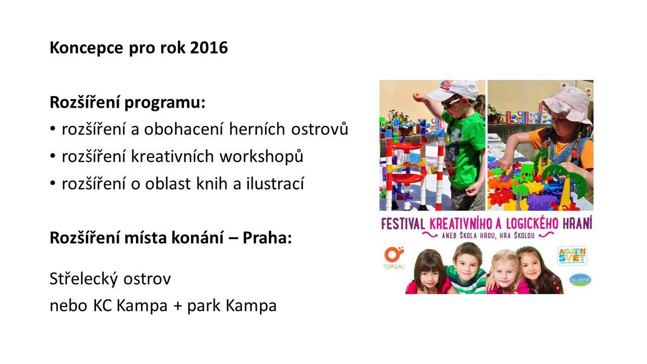 Koncepce pro rok 2016 Rozšíření programu: rozšíření a obohacení herních ostrovů rozšíření kreativních workshopů rozšíření o oblast knih a ilustrací Rozšíření místa konání – Praha: Střelecký ostrov nebo KC Kampa + park Kampa