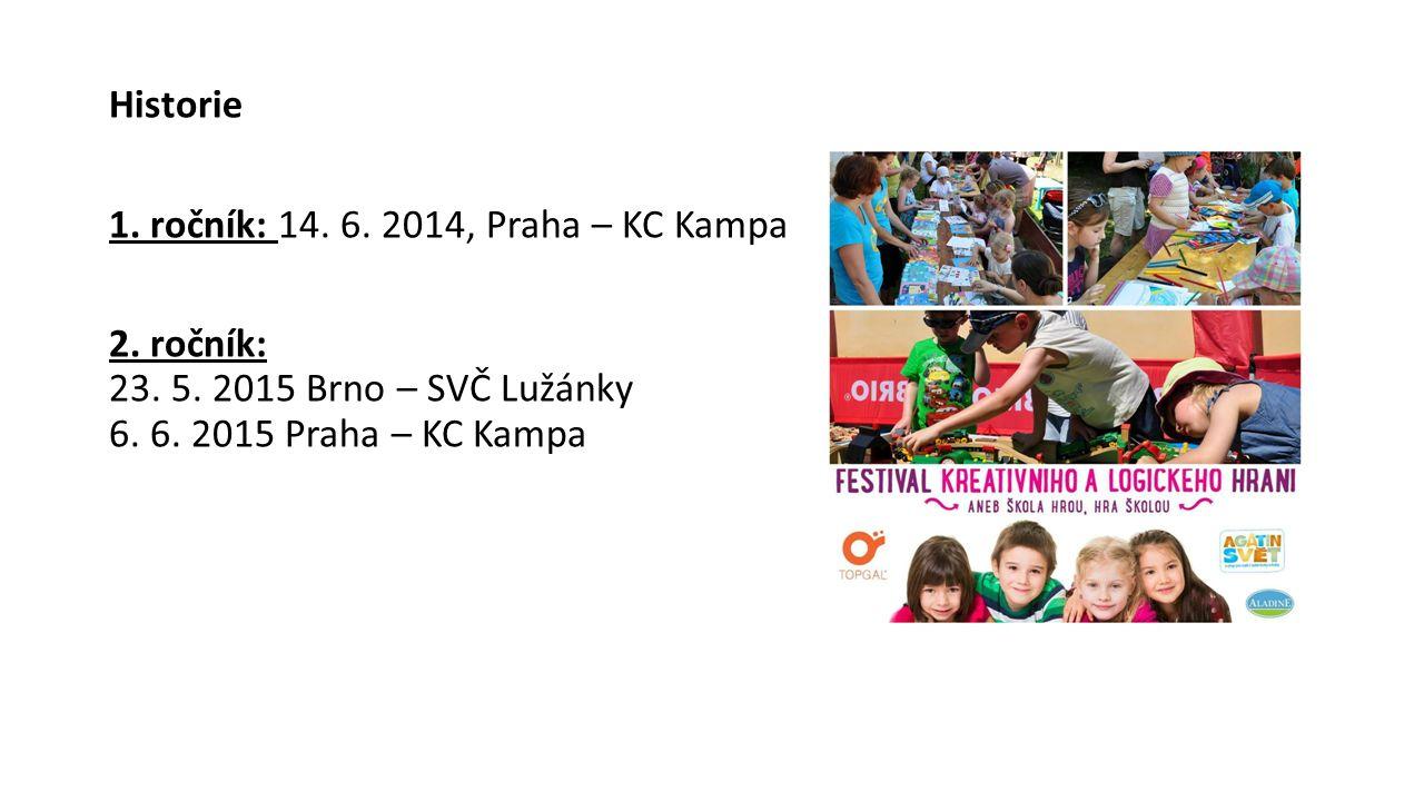 Historie 1. ročník: 14. 6. 2014, Praha – KC Kampa 2.