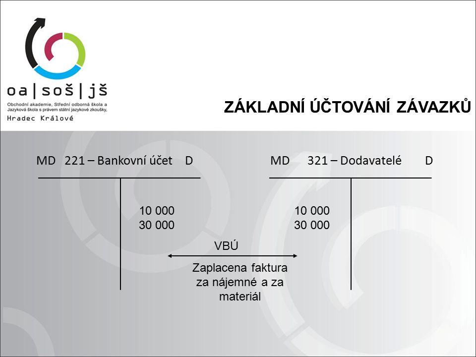 ZÁKLADNÍ ÚČTOVÁNÍ ZÁVAZKŮ 10 000 30 000 MD 221 – Bankovní účet D 10 000 30 000 MD 321 – Dodavatelé D VBÚ Zaplacena faktura za nájemné a za materiál