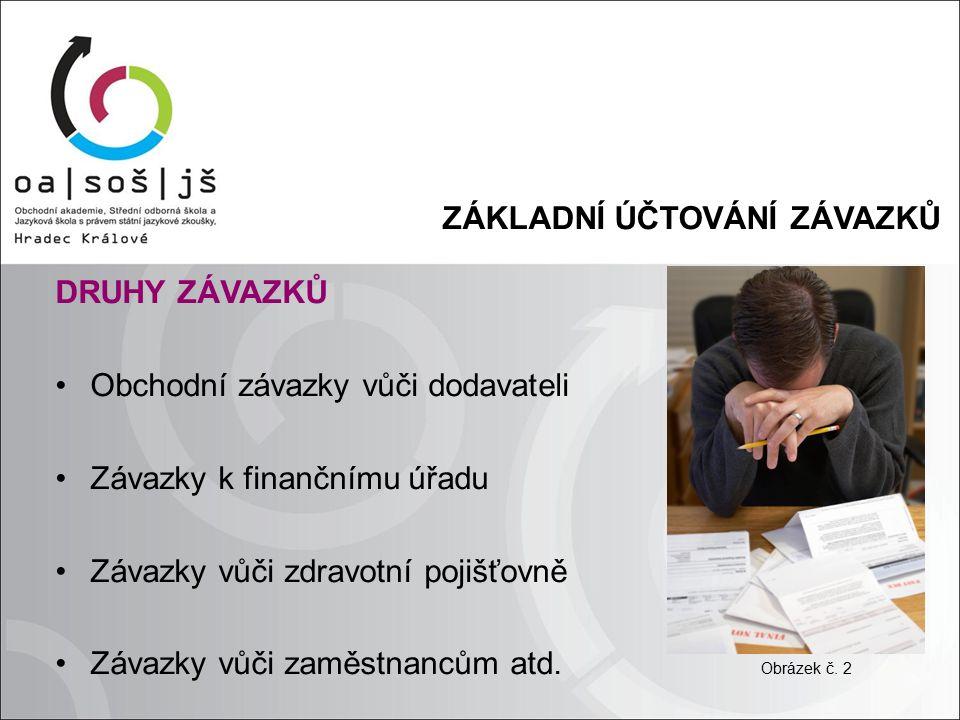 ZÁKLADNÍ ÚČTOVÁNÍ ZÁVAZKŮ DRUHY ZÁVAZKŮ Obchodní závazky vůči dodavateli Závazky k finančnímu úřadu Závazky vůči zdravotní pojišťovně Závazky vůči zam