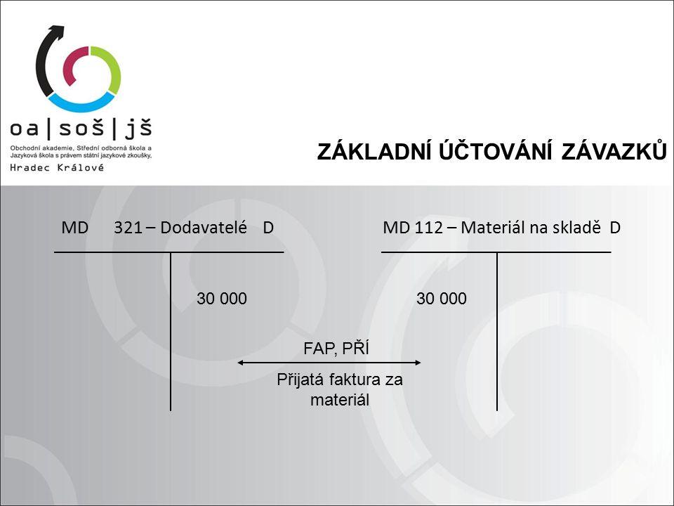 ZÁKLADNÍ ÚČTOVÁNÍ ZÁVAZKŮ 30 000 MD 321 – Dodavatelé D 30 000 MD 112 – Materiál na skladě D FAP, PŘÍ Přijatá faktura za materiál