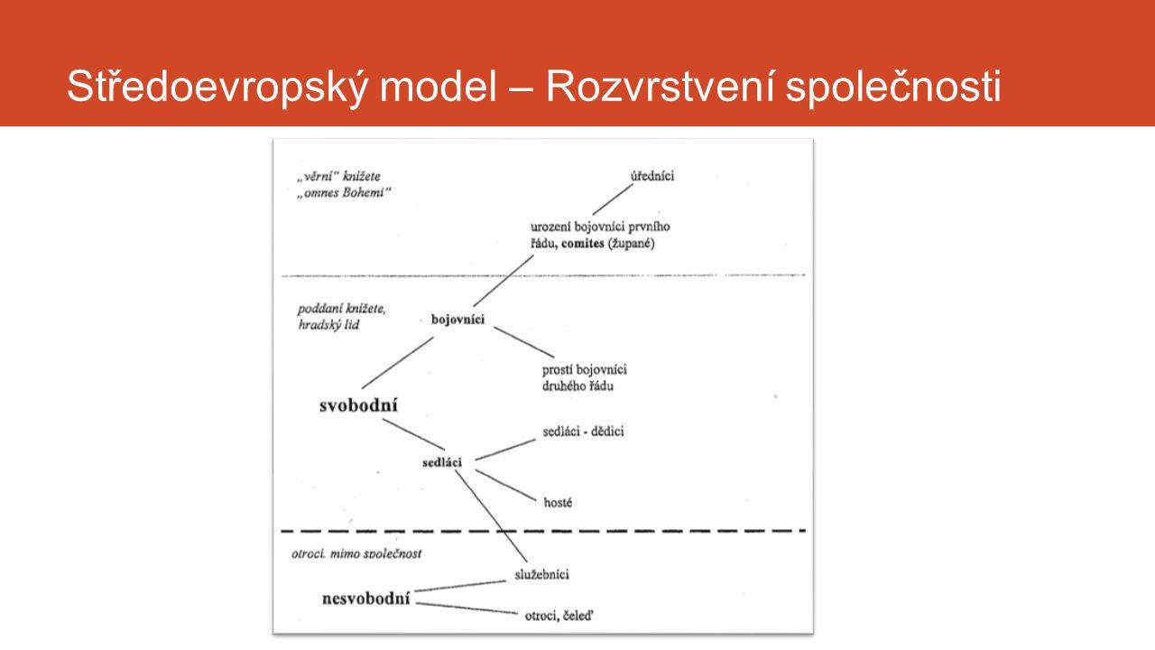 Středoevropský model – Rozvrstvení společnosti