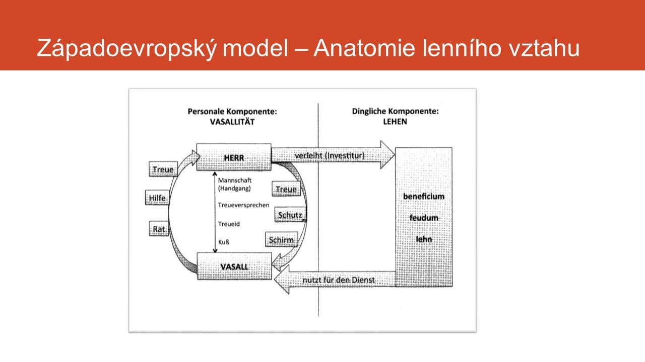 Západoevropský model – Anatomie lenního vztahu