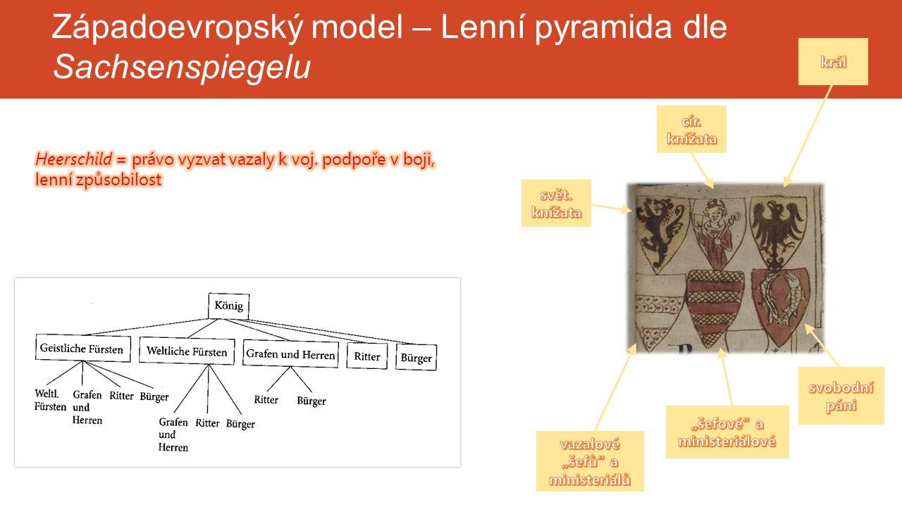 Západoevropský model – Lenní pyramida dle Sachsenspiegelu