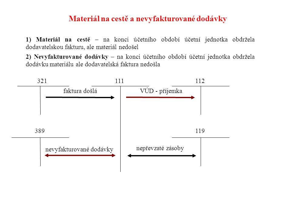 Škody na zásobách materiálu 112549 582 provozní škoda (fyzické znehodnocení) mimořádná škoda (živelná pohroma) VZNIK ŠKODY NÁHRADY ZA ŠKODY ( od pojišťovny) 378648 688 221 náhrada za prov.