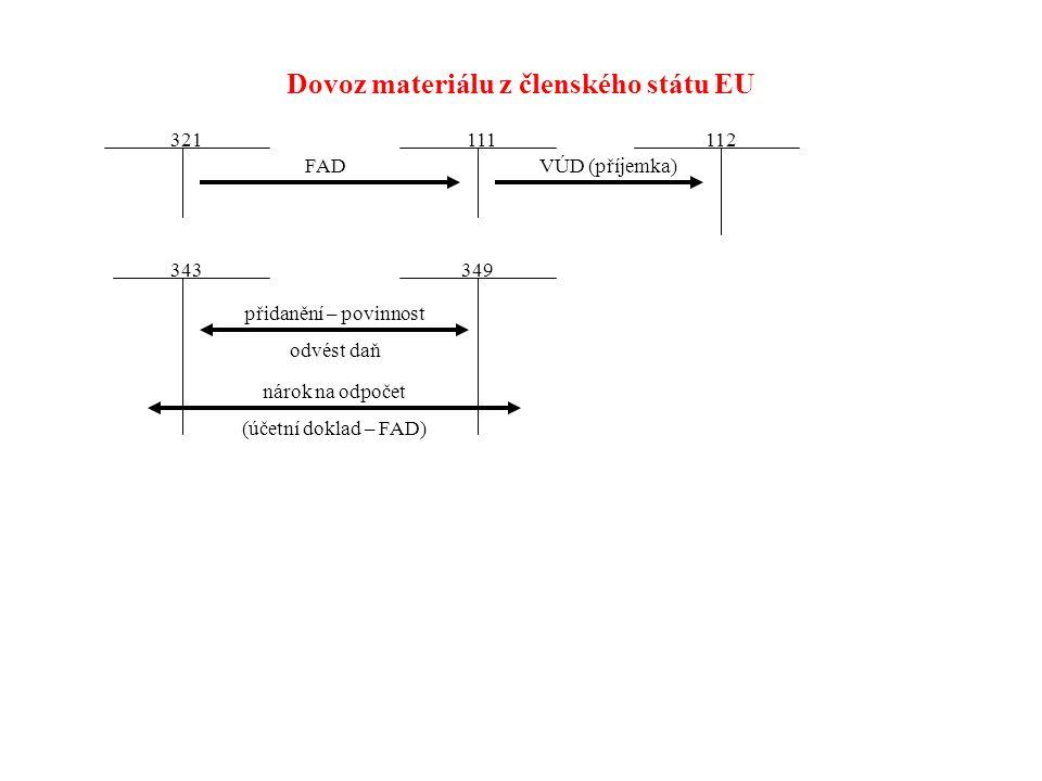 Účtování materiálu podle způsobu A 321,211 111112 FAD,VPD 343 DPH 622 Převodka za přepravné VÚD (příjemka) 501 VÚD (výdejka) 542 VÚD (výdejka) Prodej materiálu 621 Převodka (materiál vl.