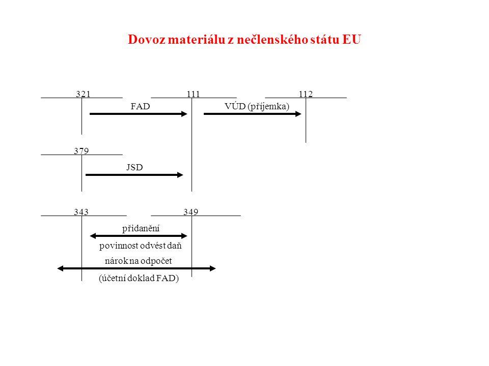 Dovoz materiálu z členského státu EU 321111 FAD 343349 přidanění – povinnost odvést daň nárok na odpočet (účetní doklad – FAD) 112 VÚD (příjemka)