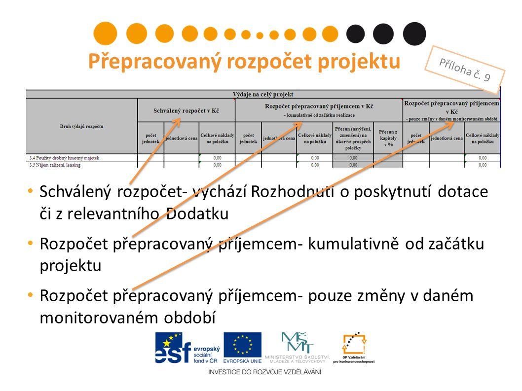 Přepracovaný rozpočet projektu Schválený rozpočet- vychází Rozhodnutí o poskytnutí dotace či z relevantního Dodatku Rozpočet přepracovaný příjemcem- k