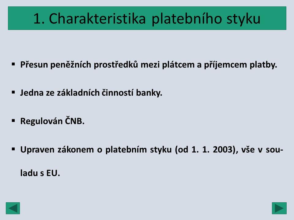 1. Charakteristika platebního styku  Přesun peněžních prostředků mezi plátcem a příjemcem platby.  Jedna ze základních činností banky.  Regulován Č