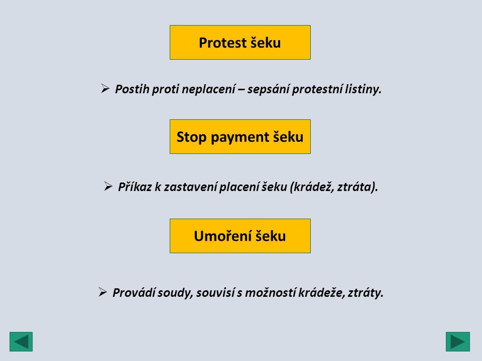 Protest šeku  Postih proti neplacení – sepsání protestní listiny. Stop payment šeku  Příkaz k zastavení placení šeku (krádež, ztráta).  Provádí sou