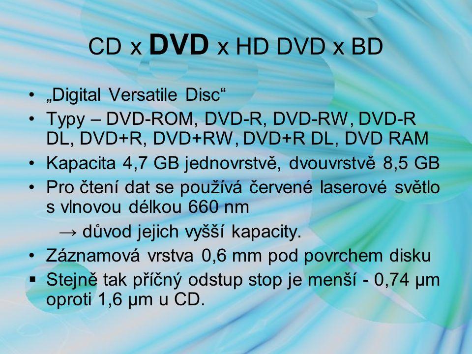 """CD x DVD x HD DVD x BD """"Digital Versatile Disc Typy – DVD-ROM, DVD-R, DVD-RW, DVD-R DL, DVD+R, DVD+RW, DVD+R DL, DVD RAM Kapacita 4,7 GB jednovrstvě, dvouvrstvě 8,5 GB Pro čtení dat se používá červené laserové světlo s vlnovou délkou 660 nm → důvod jejich vyšší kapacity."""