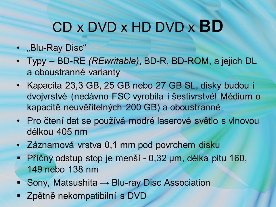 """CD x DVD x HD DVD x BD """"Blu-Ray Disc Typy – BD-RE (REwritable), BD-R, BD-ROM, a jejich DL a oboustranné varianty Kapacita 23,3 GB, 25 GB nebo 27 GB SL, disky budou i dvojvrstvé (nedávno FSC vyrobila i šestivrstvé."""