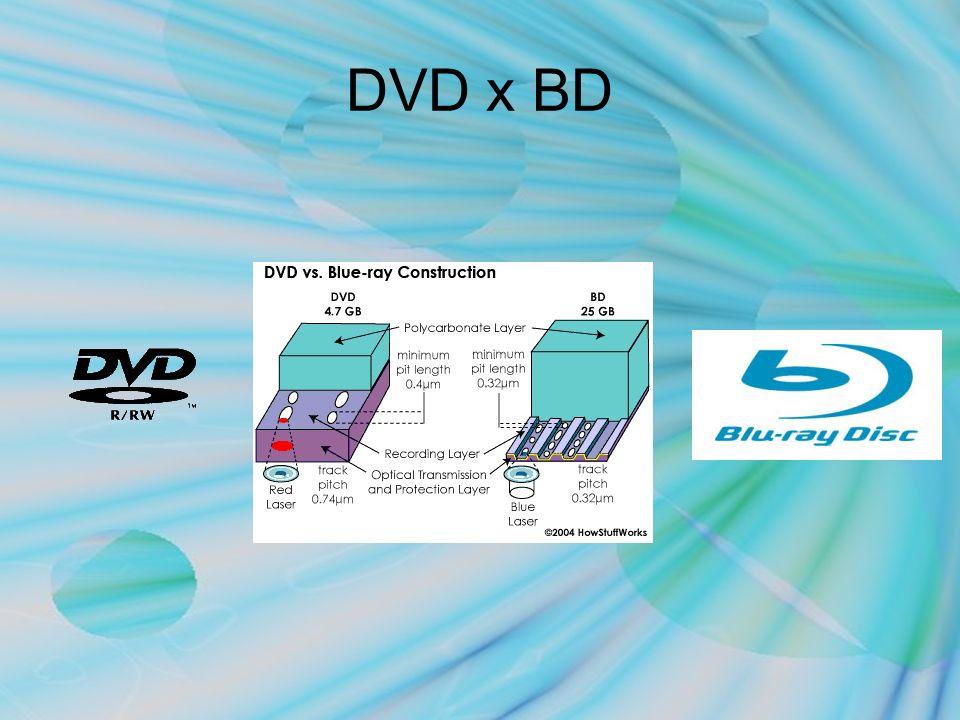 DVD x BD
