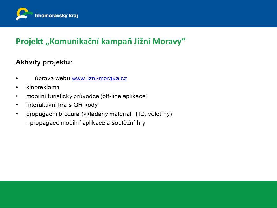 """Projekt """"Komunikační kampaň Jižní Moravy Aktivity projektu: úprava webu www.jizni-morava.czwww.jizni-morava.cz kinoreklama mobilní turistický průvodce (off-line aplikace) Interaktivní hra s QR kódy propagační brožura (vkládaný materiál, TIC, veletrhy) - propagace mobilní aplikace a soutěžní hry"""