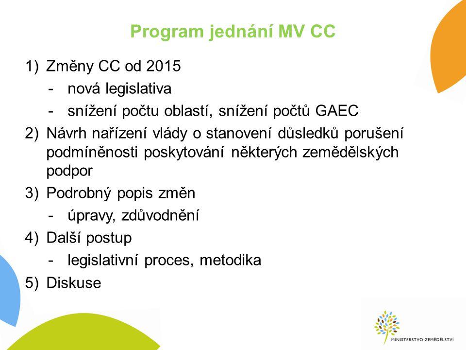 1)Změny CC od 2015 -nová legislativa -snížení počtu oblastí, snížení počtů GAEC 2)Návrh nařízení vlády o stanovení důsledků porušení podmíněnosti poskytování některých zemědělských podpor 3)Podrobný popis změn -úpravy, zdůvodnění 4)Další postup -legislativní proces, metodika 5)Diskuse Program jednání MV CC