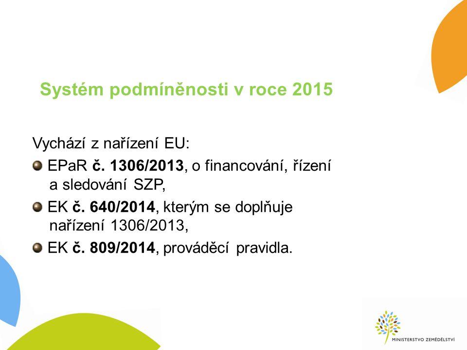 Systém podmíněnosti v roce 2015 Vychází z nařízení EU: EPaR č.