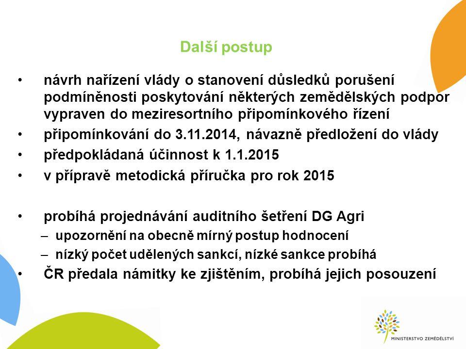 Další postup návrh nařízení vlády o stanovení důsledků porušení podmíněnosti poskytování některých zemědělských podpor vypraven do meziresortního připomínkového řízení připomínkování do 3.11.2014, návazně předložení do vlády předpokládaná účinnost k 1.1.2015 v přípravě metodická příručka pro rok 2015 probíhá projednávání auditního šetření DG Agri –upozornění na obecně mírný postup hodnocení –nízký počet udělených sankcí, nízké sankce probíhá ČR předala námitky ke zjištěním, probíhá jejich posouzení