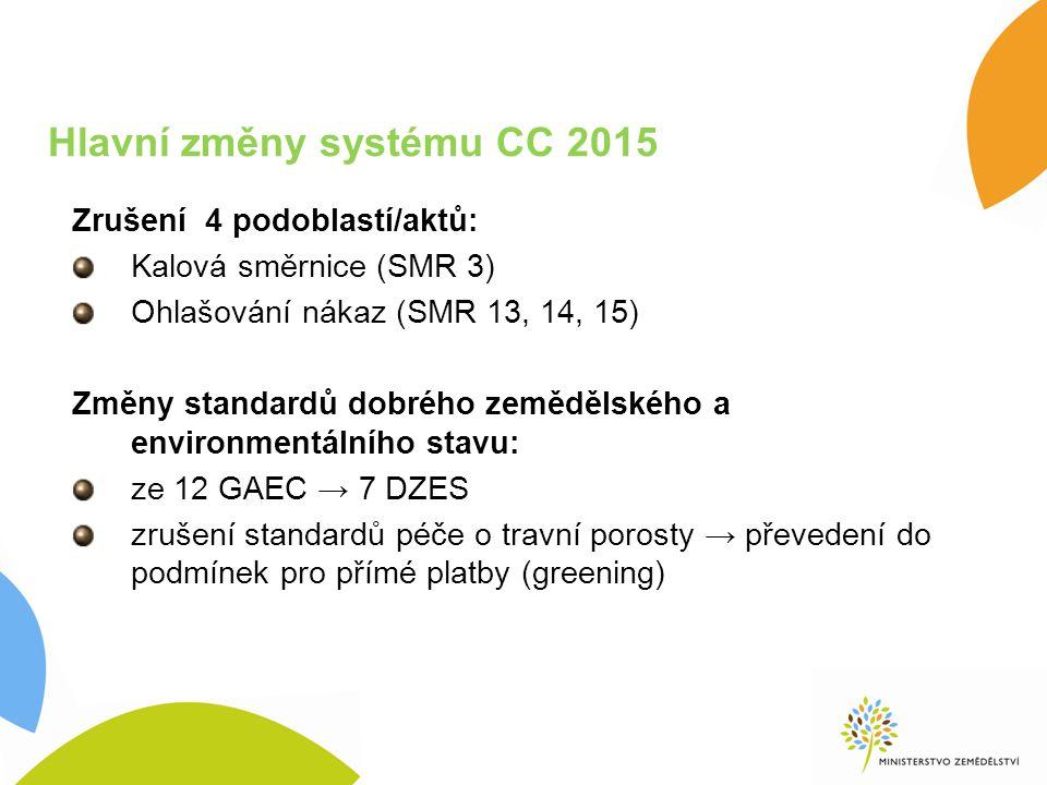 Hlavní změny systému CC 2015 Zrušení 4 podoblastí/aktů: Kalová směrnice (SMR 3) Ohlašování nákaz (SMR 13, 14, 15) Změny standardů dobrého zemědělského a environmentálního stavu: ze 12 GAEC → 7 DZES zrušení standardů péče o travní porosty → převedení do podmínek pro přímé platby (greening)