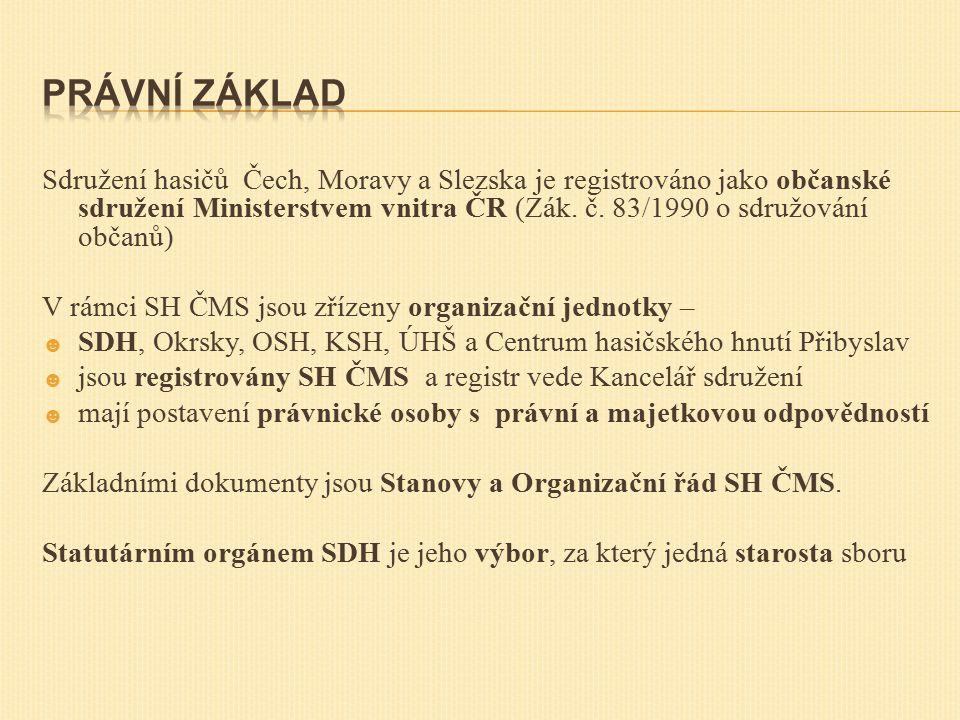 Sdružení hasičů Čech, Moravy a Slezska je registrováno jako občanské sdružení Ministerstvem vnitra ČR (Zák.