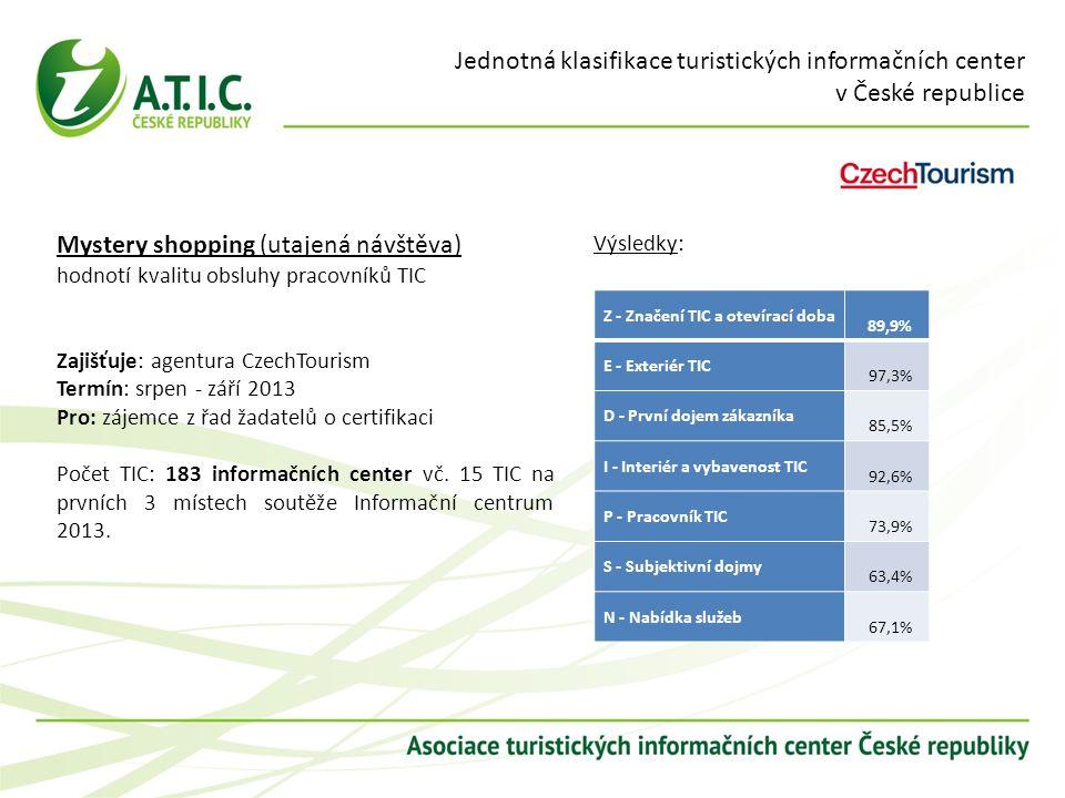 Jednotná klasifikace turistických informačních center v České republice Mystery shopping (utajená návštěva) hodnotí kvalitu obsluhy pracovníků TIC Zaj