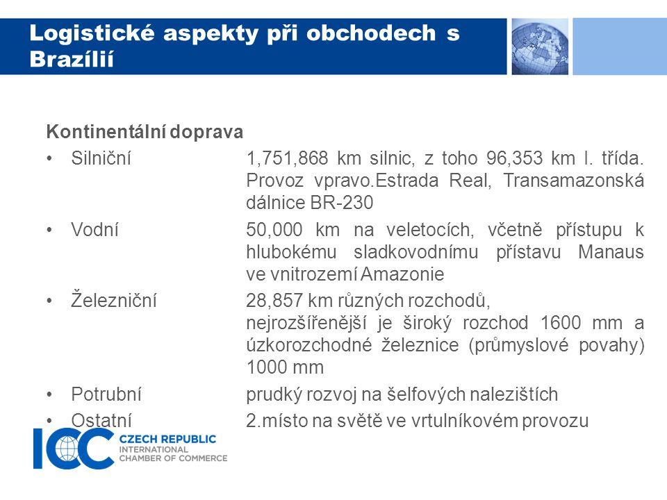 Logistické aspekty při obchodech s Brazílií Kontinentální doprava Silniční1,751,868 km silnic, z toho 96,353 km I. třída. Provoz vpravo.Estrada Real,