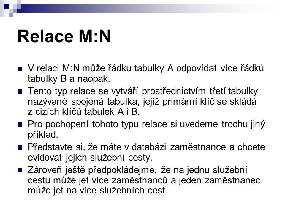 Relace M:N V relaci M:N může řádku tabulky A odpovídat více řádků tabulky B a naopak.