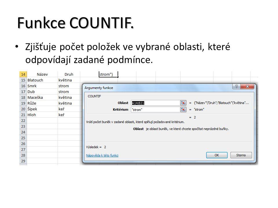 Funkce COUNTIF. Zjišťuje počet položek ve vybrané oblasti, které odpovídají zadané podmínce.