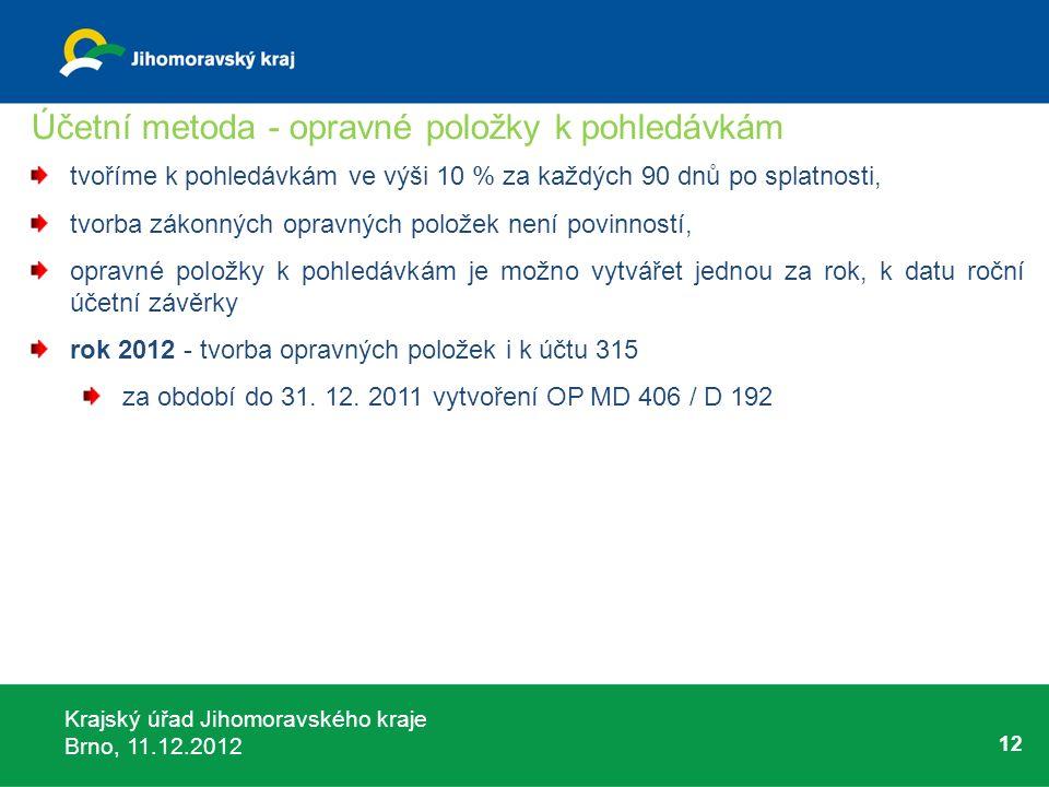 Krajský úřad Jihomoravského kraje Brno, 11.12.2012 12 Účetní metoda - opravné položky k pohledávkám tvoříme k pohledávkám ve výši 10 % za každých 90 d