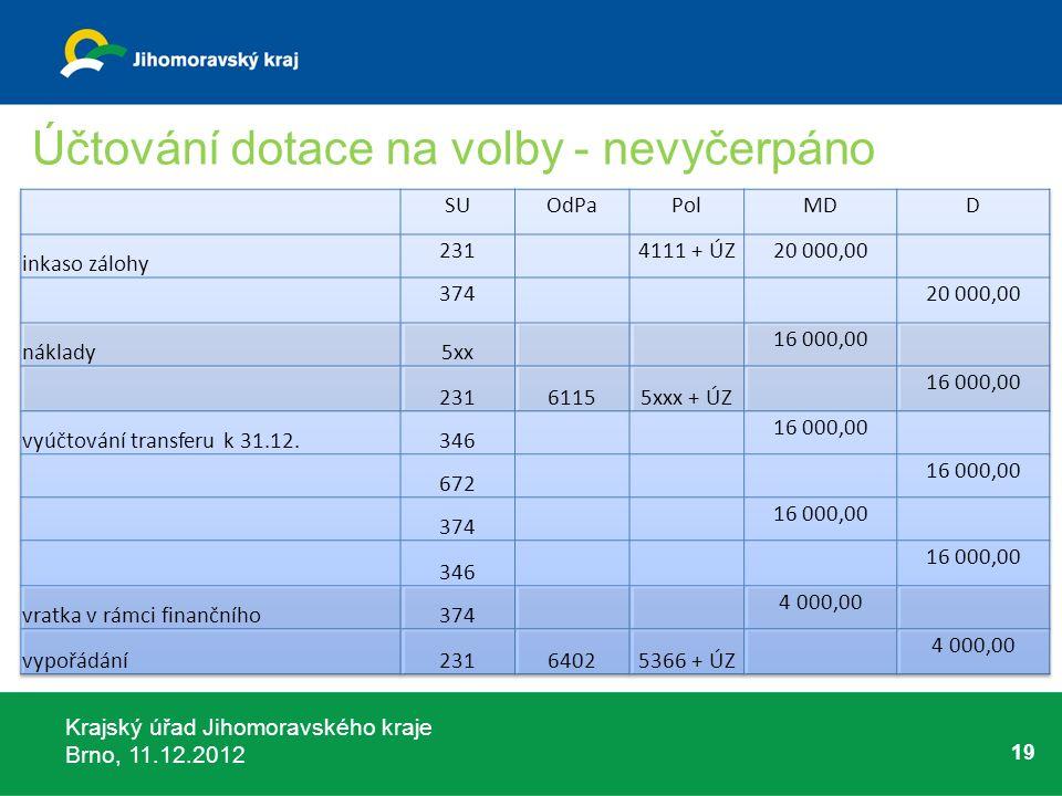 Krajský úřad Jihomoravského kraje Brno, 11.12.2012 19 Účtování dotace na volby - nevyčerpáno