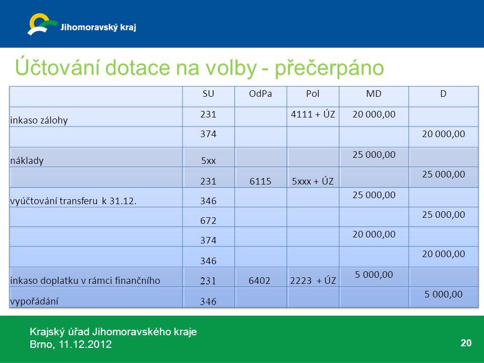 Krajský úřad Jihomoravského kraje Brno, 11.12.2012 20 Účtování dotace na volby - přečerpáno